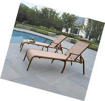 This Set of 2 Patio Lounge Chairs Made of Stain Resistant