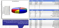 DNA Testing Lab Marketing Plan and Business Plan