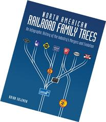 North American Railroad Family Trees: An Infographic History