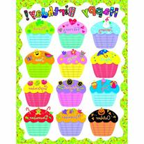 Creative Teaching Press Poppin' Patterns Happy Birthday