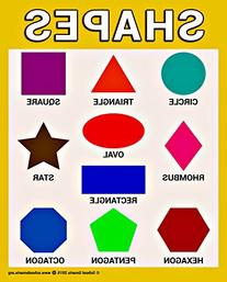 SHAPES Chart by School Smarts ●TEN Most Popular SHAPES to