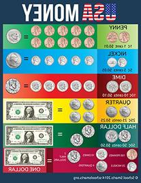USA Money Chart by School Smarts ●Durable Material Rolled