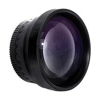 New 0.43x High Definition Wide Angle Conversion Lens for